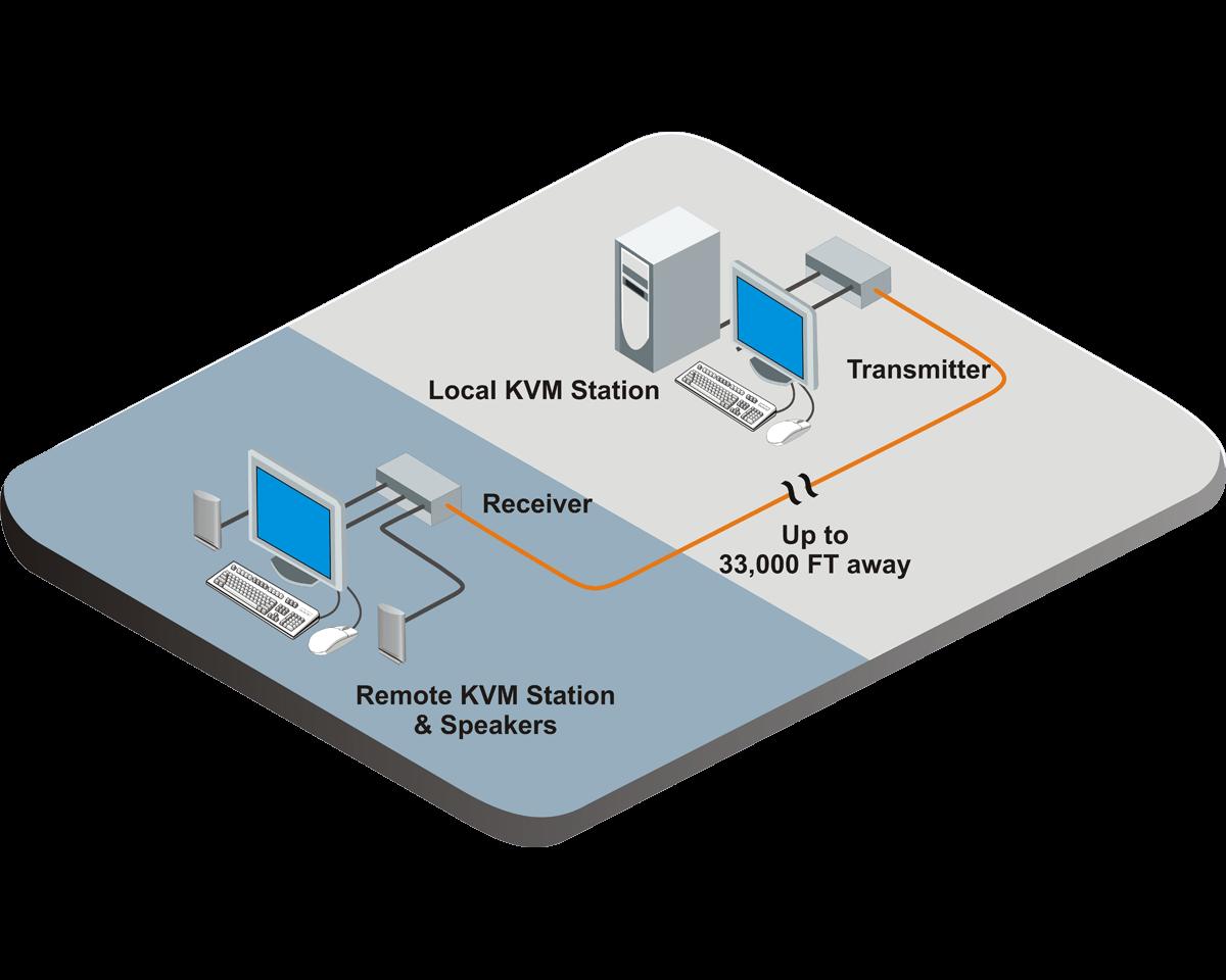 Product Information | CrystalView Pro Fiber