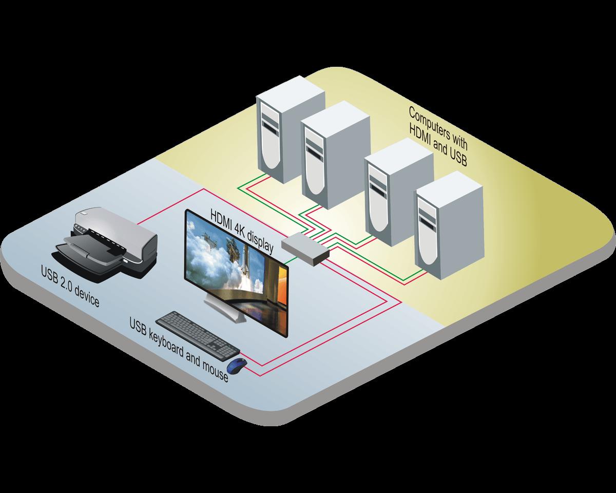Product Information   Vista HDMI 4K